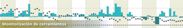 line_monitorizacion